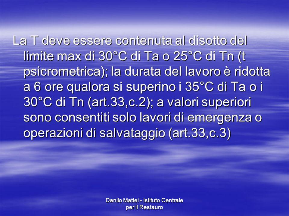 Danilo Mattei - Istituto Centrale per il Restauro La T deve essere contenuta al disotto del limite max di 30°C di Ta o 25°C di Tn (t psicrometrica); l