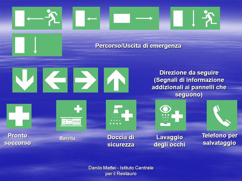 Danilo Mattei - Istituto Centrale per il Restauro Percorso/Uscita di emergenza Direzione da seguire (Segnali di informazione addizionali ai pannelli c