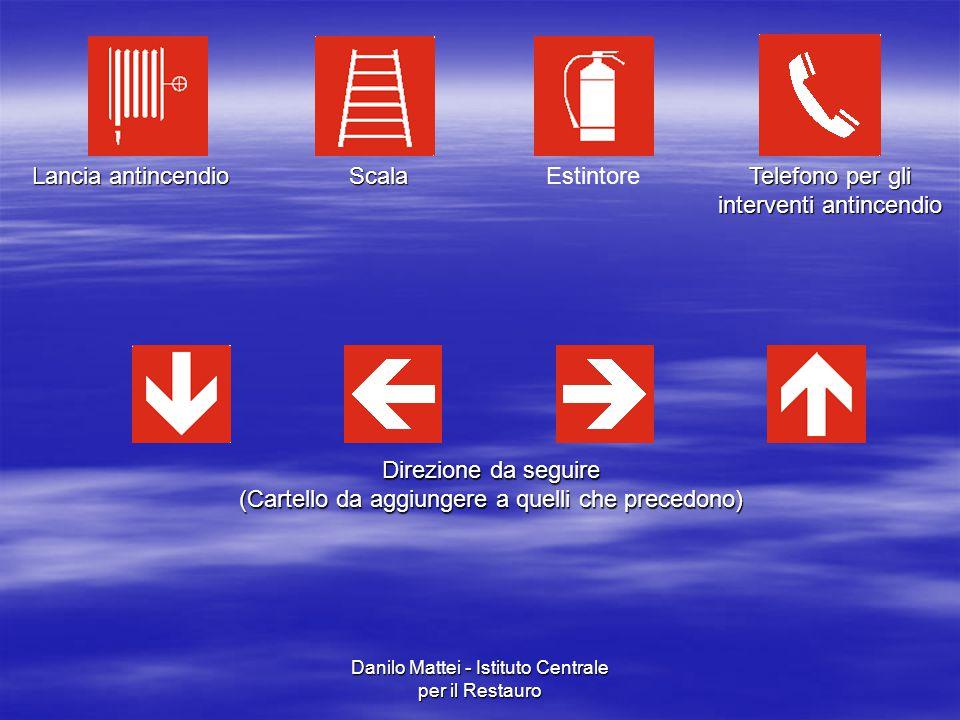 Danilo Mattei - Istituto Centrale per il Restauro Lancia antincendio ScalaEstintore Telefono per gli interventi antincendio Direzione da seguire (Cart