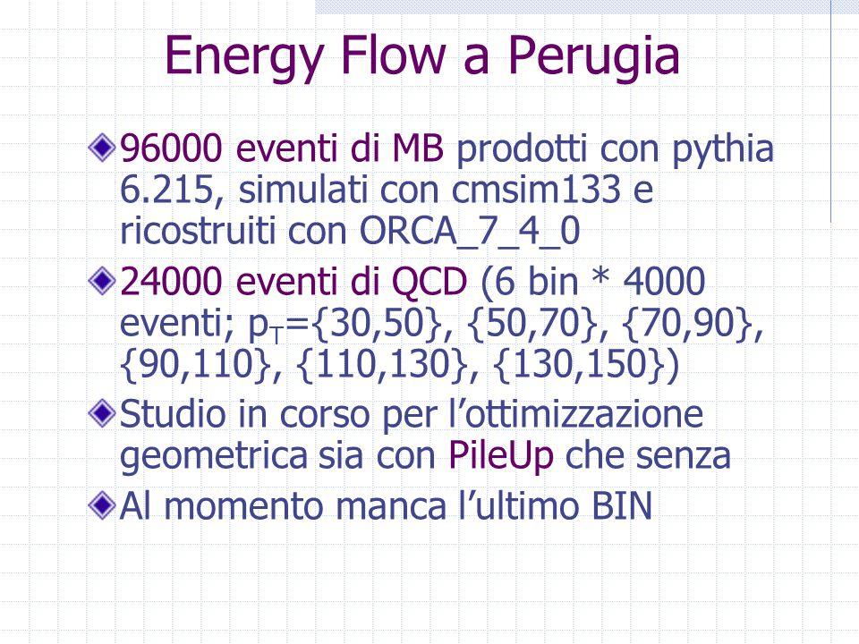 Energy Flow a Perugia 96000 eventi di MB prodotti con pythia 6.215, simulati con cmsim133 e ricostruiti con ORCA_7_4_0 24000 eventi di QCD (6 bin * 40