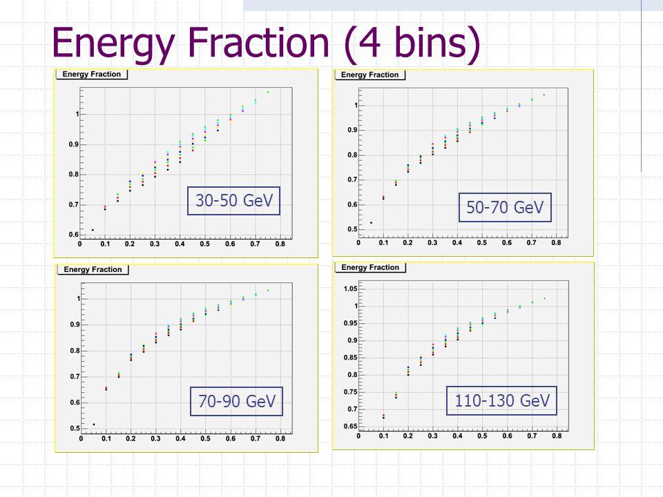 Energy Fraction (4 bins) 30-50 GeV 50-70 GeV 70-90 GeV 110-130 GeV