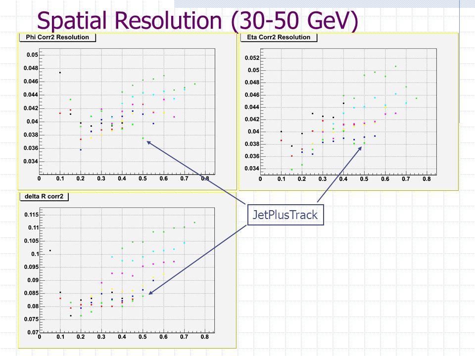 Spatial Resolution (30-50 GeV) JetPlusTrack