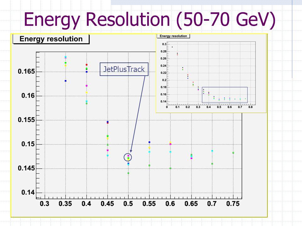 Energy Resolution (50-70 GeV) JetPlusTrack
