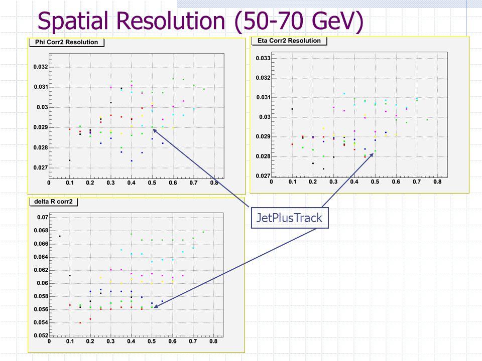 Spatial Resolution (50-70 GeV) JetPlusTrack