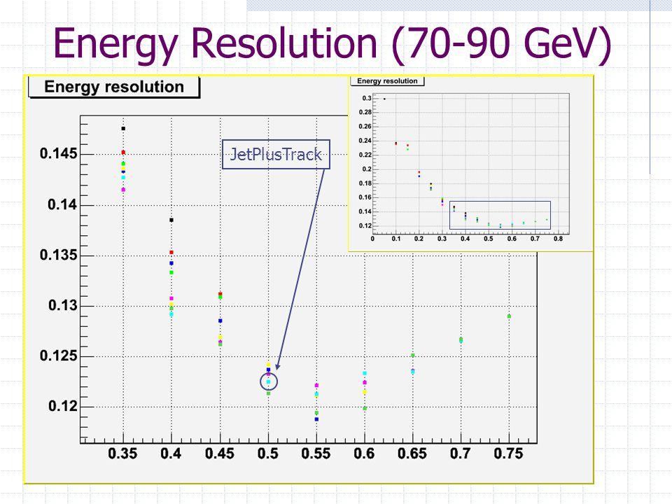 Energy Resolution (70-90 GeV) JetPlusTrack