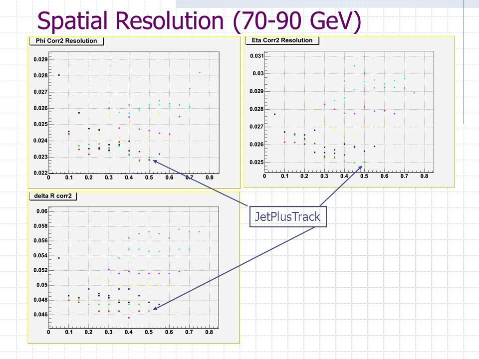 Spatial Resolution (70-90 GeV) JetPlusTrack