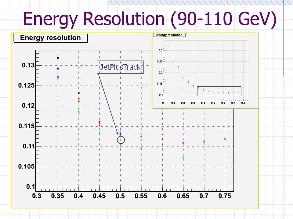 Energy Resolution (90-110 GeV) JetPlusTrack