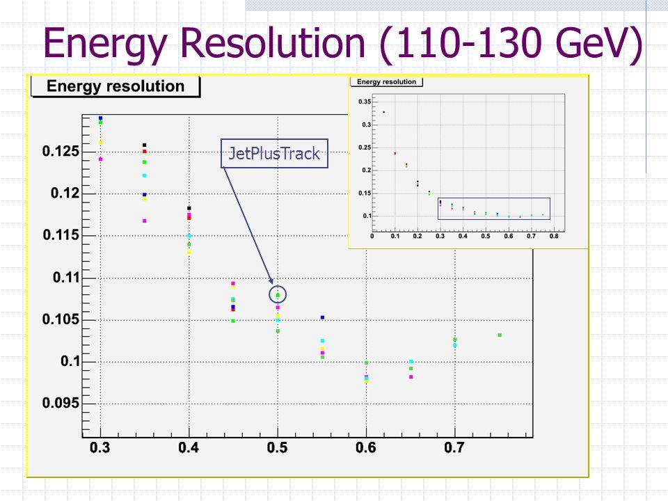 Energy Resolution (110-130 GeV) JetPlusTrack