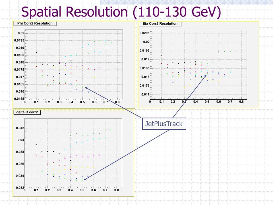 Spatial Resolution (110-130 GeV) JetPlusTrack