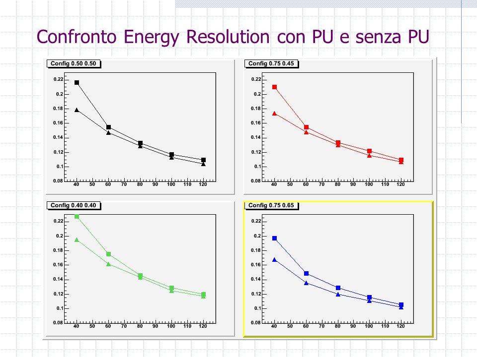 Confronto Energy Resolution con PU e senza PU