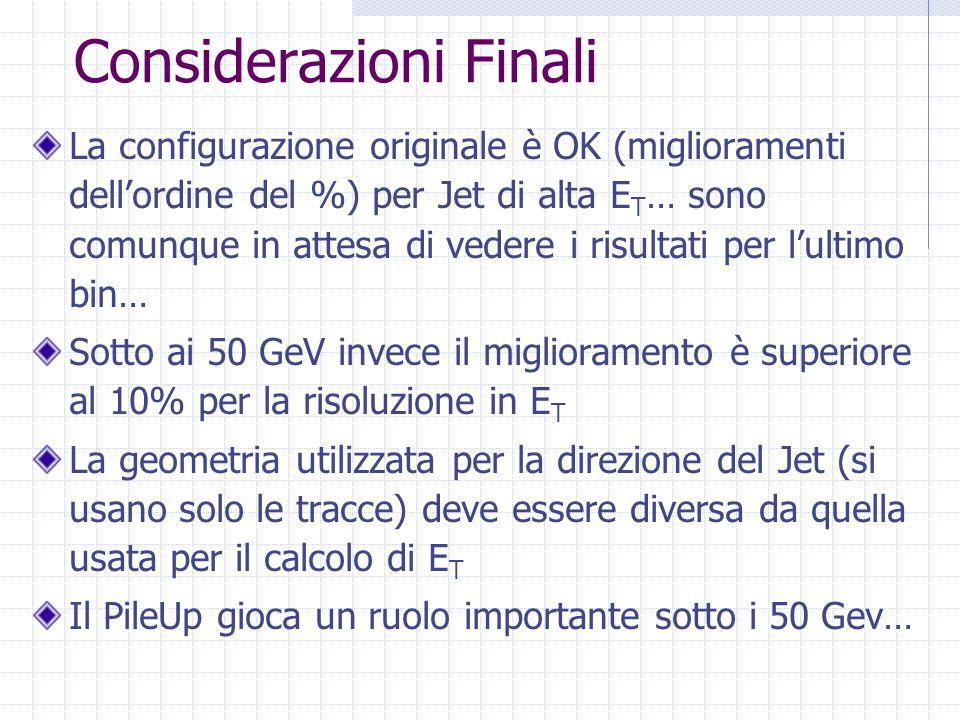 Considerazioni Finali La configurazione originale è OK (miglioramenti dell'ordine del %) per Jet di alta E T … sono comunque in attesa di vedere i ris
