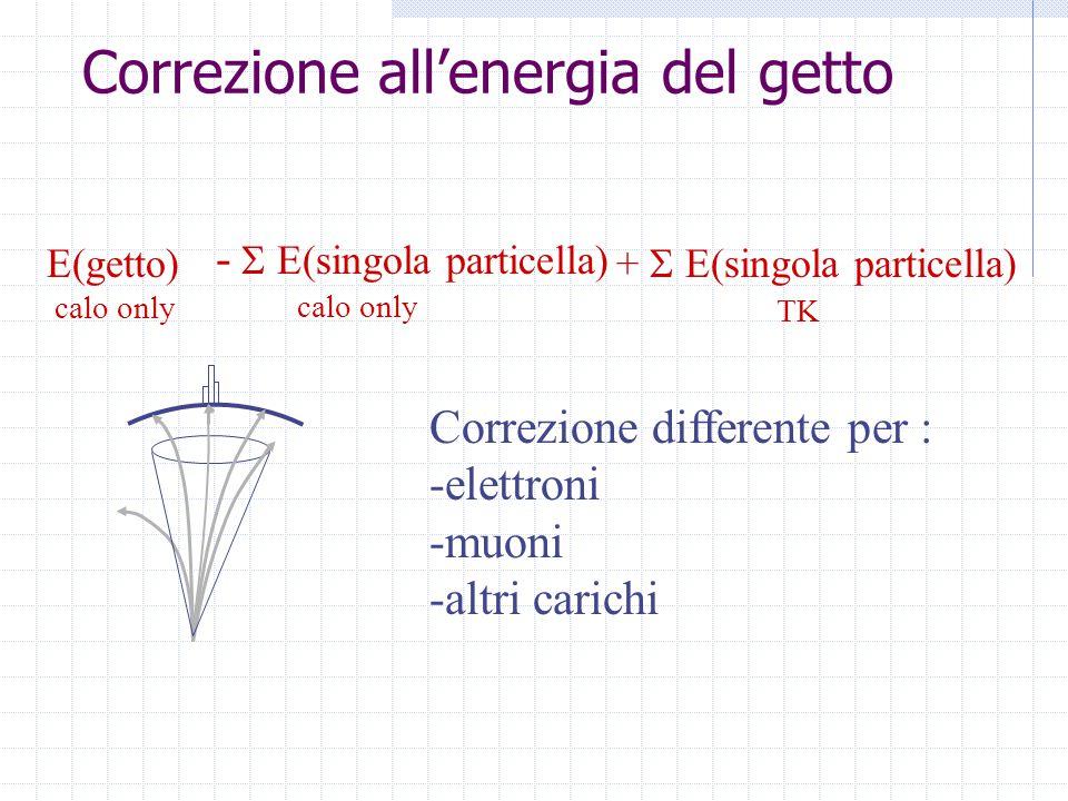 Elettroni e  strategia: E(getto) - E( supercluster ) + E(tk GSF) Pt= 10 GeV
