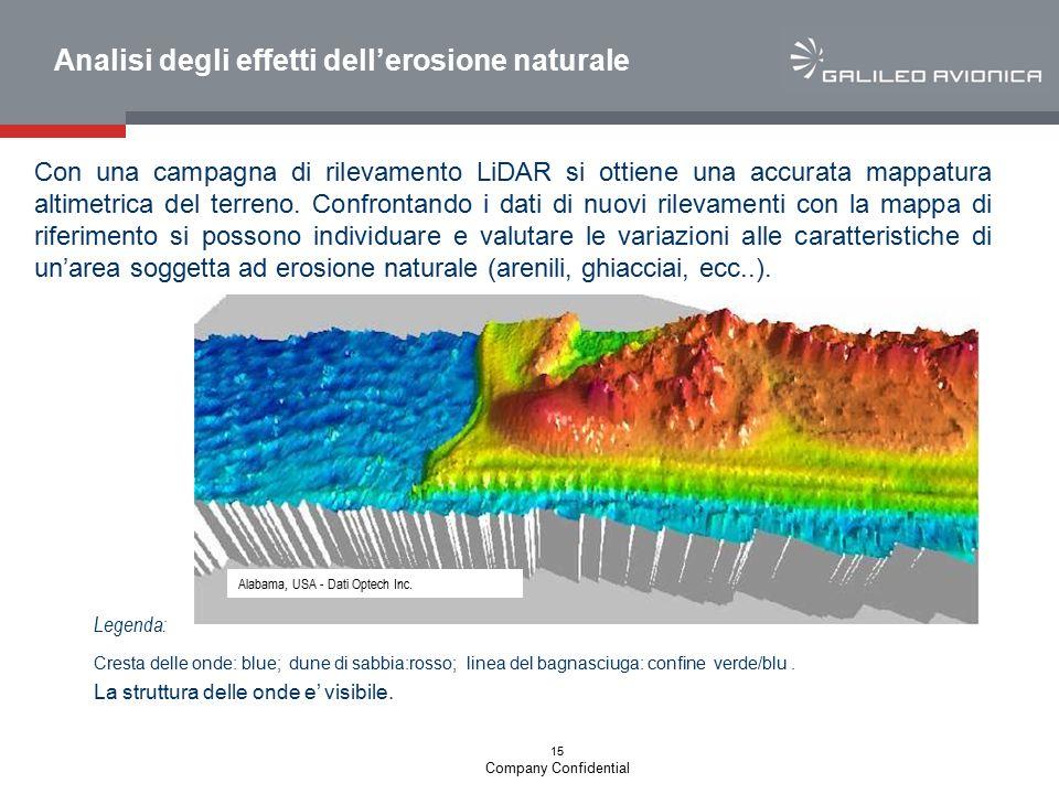 15 Company Confidential Analisi degli effetti dell'erosione naturale Legenda: Cresta delle onde: blue; dune di sabbia:rosso; linea del bagnasciuga: co
