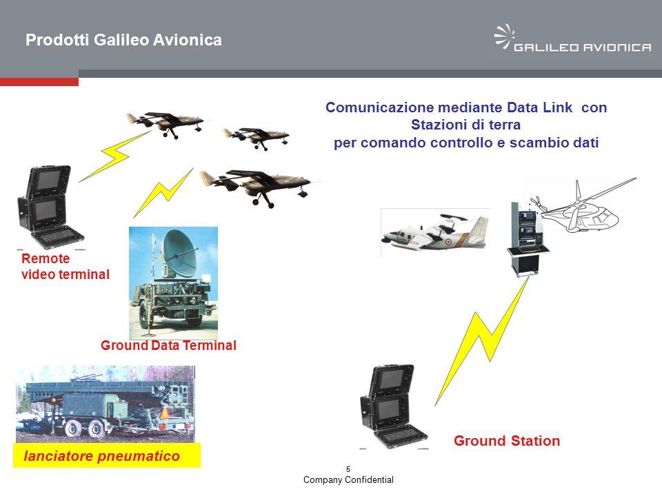 5 Company Confidential Ground Data Terminal Remote video terminal lanciatore pneumatico Prodotti Galileo Avionica Ground Station Comunicazione mediant
