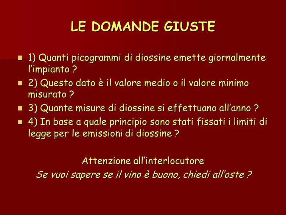LE DOMANDE GIUSTE 1) Quanti picogrammi di diossine emette giornalmente l'impianto .