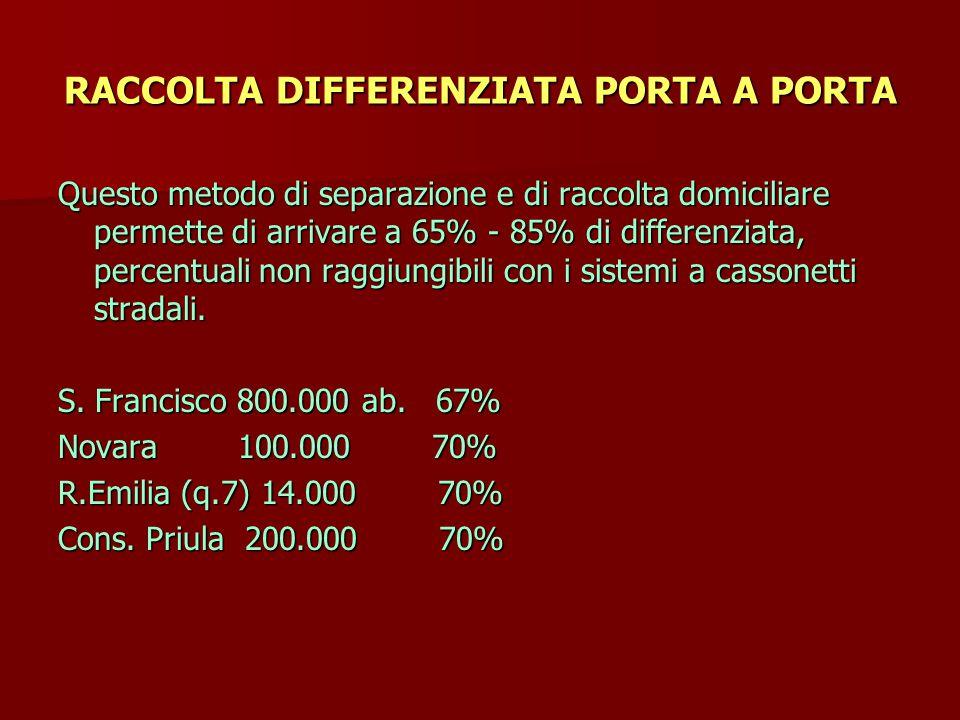 RACCOLTA DIFFERENZIATA PORTA A PORTA Questo metodo di separazione e di raccolta domiciliare permette di arrivare a 65% - 85% di differenziata, percentuali non raggiungibili con i sistemi a cassonetti stradali.