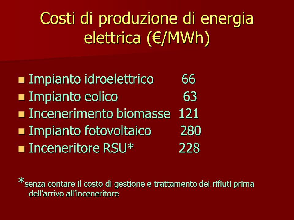 Costi di produzione di energia elettrica (€/MWh) Impianto idroelettrico 66 Impianto idroelettrico 66 Impianto eolico 63 Impianto eolico 63 Incenerimento biomasse 121 Incenerimento biomasse 121 Impianto fotovoltaico 280 Impianto fotovoltaico 280 Inceneritore RSU* 228 Inceneritore RSU* 228 * senza contare il costo di gestione e trattamento dei rifiuti prima dell'arrivo all'inceneritore