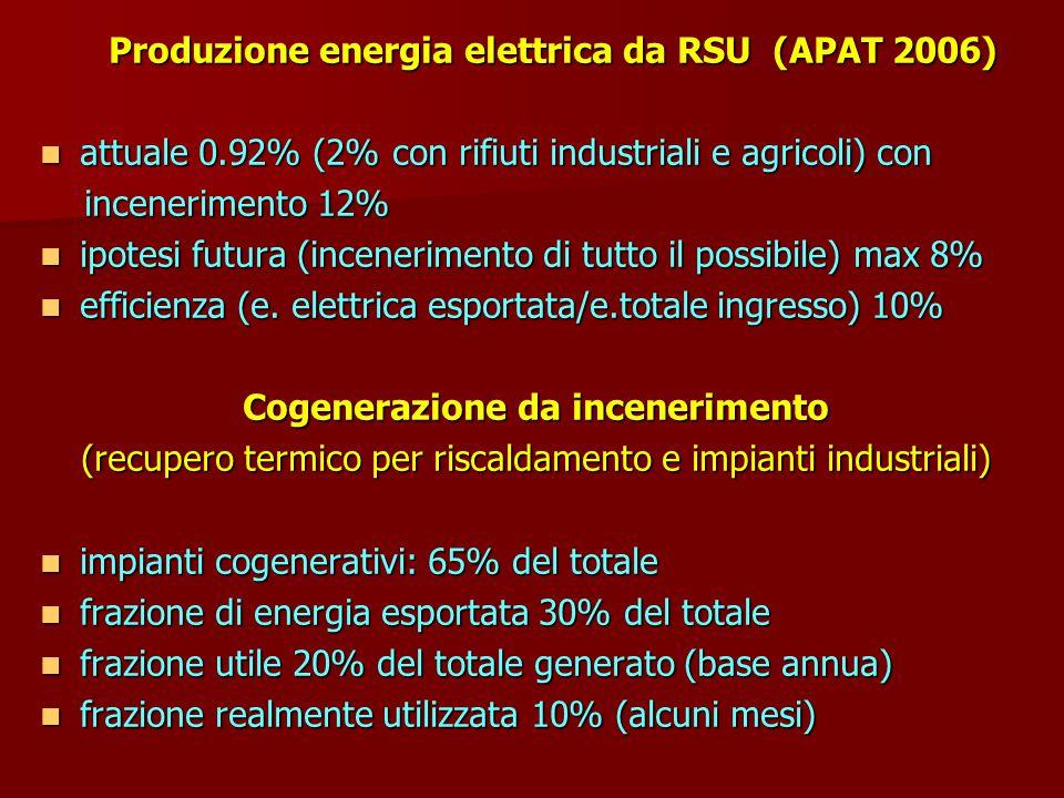 Produzione energia elettrica da RSU (APAT 2006) Produzione energia elettrica da RSU (APAT 2006) attuale 0.92% (2% con rifiuti industriali e agricoli) con attuale 0.92% (2% con rifiuti industriali e agricoli) con incenerimento 12% incenerimento 12% ipotesi futura (incenerimento di tutto il possibile) max 8% ipotesi futura (incenerimento di tutto il possibile) max 8% efficienza (e.