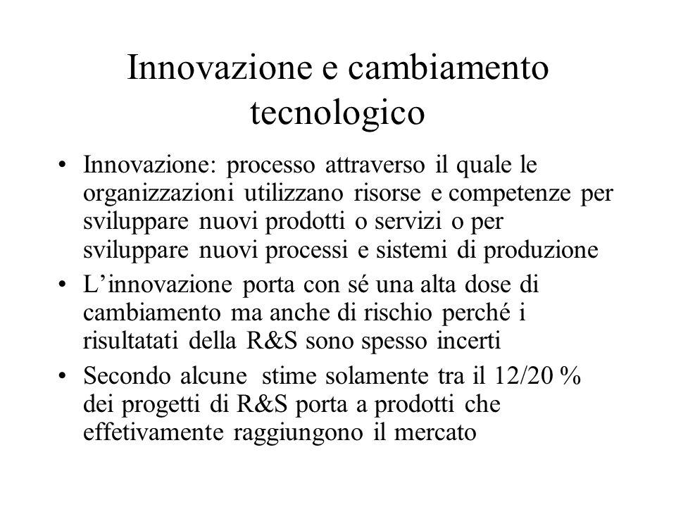 Innovazione e cambiamento tecnologico Innovazione: processo attraverso il quale le organizzazioni utilizzano risorse e competenze per sviluppare nuovi