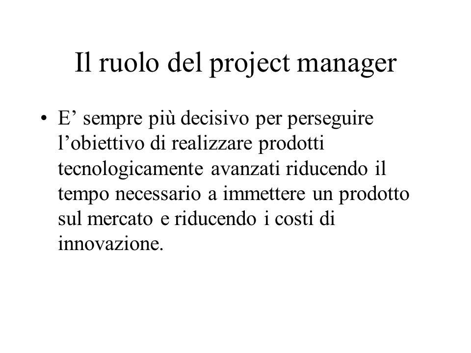 Il ruolo del project manager E' sempre più decisivo per perseguire l'obiettivo di realizzare prodotti tecnologicamente avanzati riducendo il tempo nec
