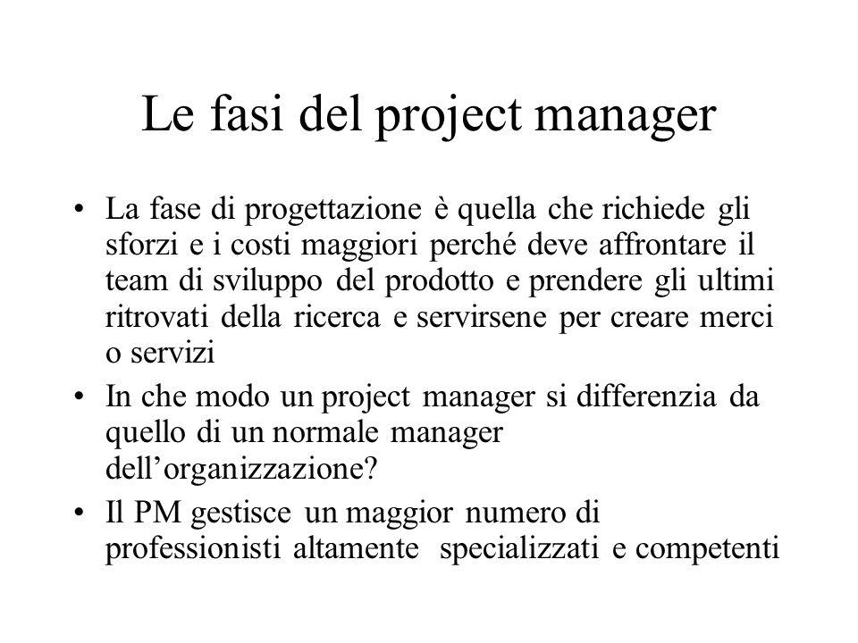 Le fasi del project manager La fase di progettazione è quella che richiede gli sforzi e i costi maggiori perché deve affrontare il team di sviluppo de