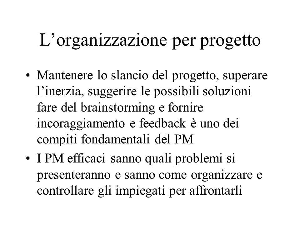 L'organizzazione per progetto Mantenere lo slancio del progetto, superare l'inerzia, suggerire le possibili soluzioni fare del brainstorming e fornire