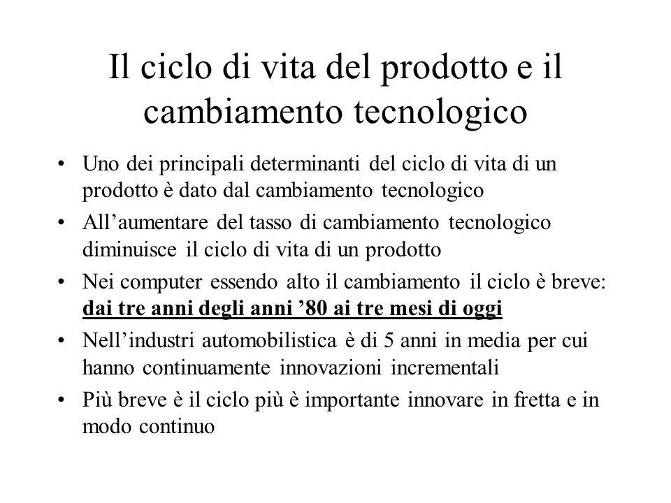 Il ciclo di vita del prodotto e il cambiamento tecnologico Uno dei principali determinanti del ciclo di vita di un prodotto è dato dal cambiamento tec