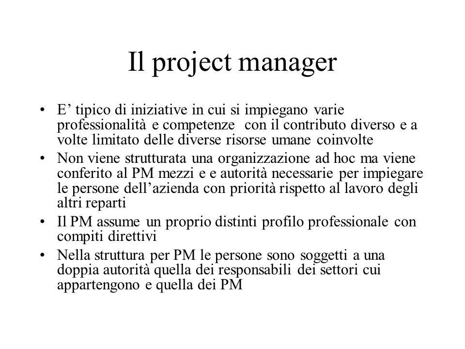 Il project manager E' tipico di iniziative in cui si impiegano varie professionalità e competenze con il contributo diverso e a volte limitato delle d
