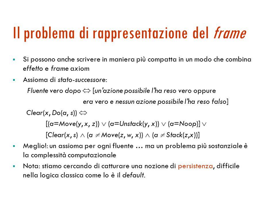 Assiomi frame  Dobbiamo introdurre tutta una serie di assiomi per dire ciò che non cambia  Clear rispetto a move: Clear(x, s)  x  w  Clear(x, Do(
