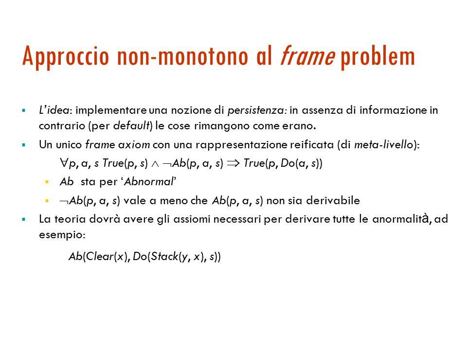 Il problema di rappresentazione del frame  Si possono anche scrivere in maniera più compatta in un modo che combina effetto e frame axiom  Assioma di stato-successore: Fluente vero dopo  [un azione possibile l ha reso vero oppure era vero e nessun azione possibile l ha reso falso] Clear(x, Do(a, s))  [(a=Move(y, x, z))  (a=Unstack(y, x))  (a=Noop)]  [Clear(x, s)  (a  Move(z, w, x))  (a  Stack(z,x))]  Meglio!: un assioma per ogni fluente … ma un problema più sostanziale è la complessità computazionale  Nota: stiamo cercando di catturare una nozione di persistenza, difficile nella logica classica come lo è il default.