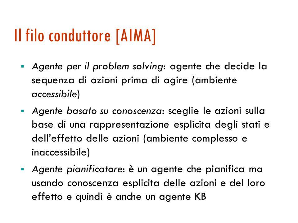 Pianificazione Maria Simi, 2008-2009