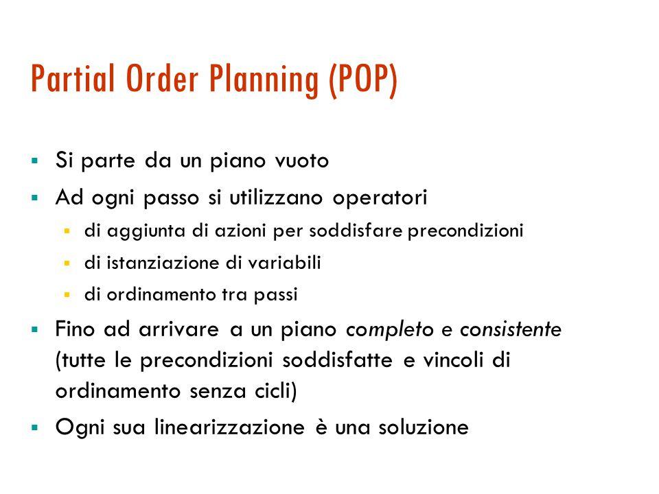 Pianificazione nello spazio dei piani  Piani parzialmente ordinati  Principio del minimo impegno: non ordinare i passi se non necessario  Pianifica