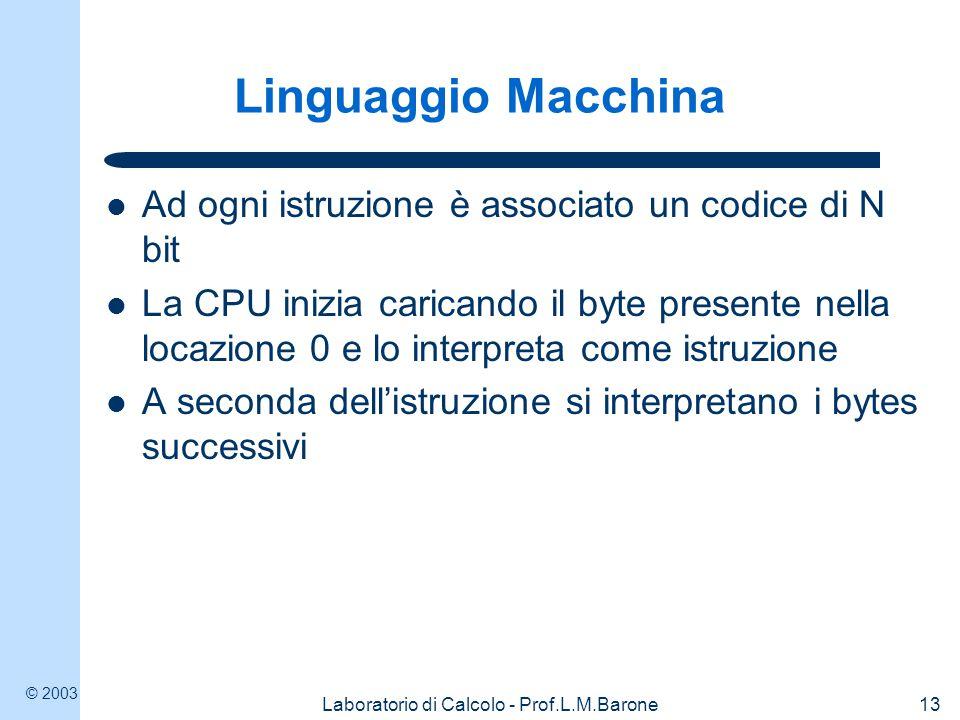 © 2003 Laboratorio di Calcolo - Prof.L.M.Barone13 Linguaggio Macchina Ad ogni istruzione è associato un codice di N bit La CPU inizia caricando il byt