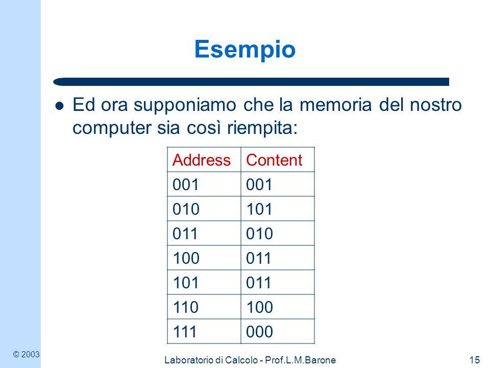 © 2003 Laboratorio di Calcolo - Prof.L.M.Barone15 Esempio Ed ora supponiamo che la memoria del nostro computer sia così riempita: AddressContent 001 010101 011010 100011 101011 110100 111000