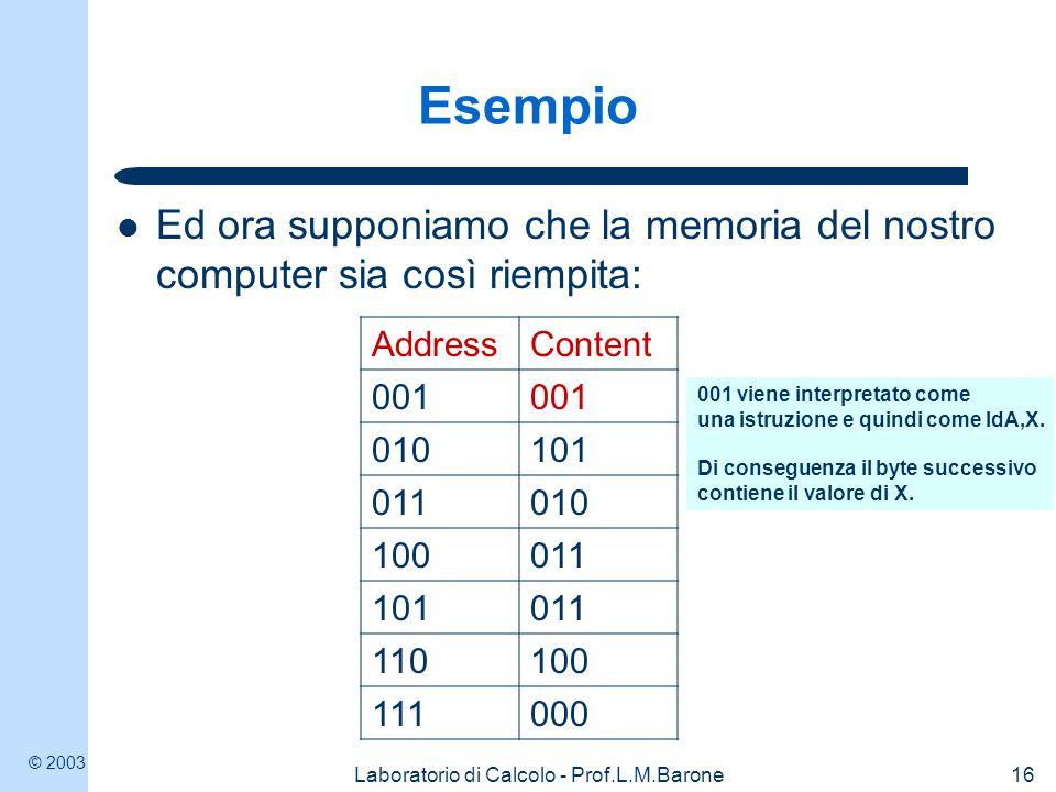 © 2003 Laboratorio di Calcolo - Prof.L.M.Barone16 Esempio Ed ora supponiamo che la memoria del nostro computer sia così riempita: AddressContent 001 010101 011010 100011 101011 110100 111000 001 viene interpretato come una istruzione e quindi come ldA,X.