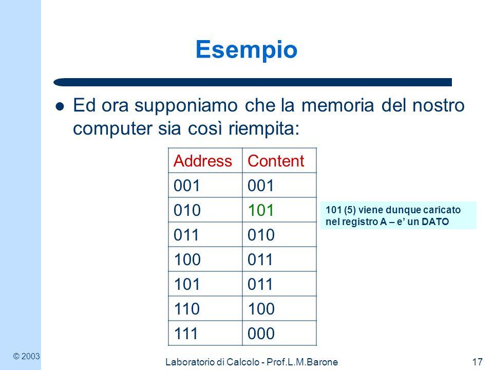 © 2003 Laboratorio di Calcolo - Prof.L.M.Barone17 Esempio Ed ora supponiamo che la memoria del nostro computer sia così riempita: AddressContent 001 010101 011010 100011 101011 110100 111000 101 (5) viene dunque caricato nel registro A – e' un DATO