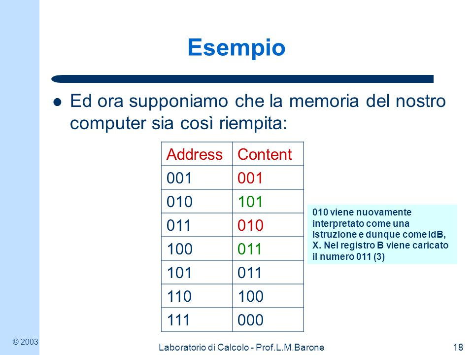 © 2003 Laboratorio di Calcolo - Prof.L.M.Barone18 Esempio Ed ora supponiamo che la memoria del nostro computer sia così riempita: AddressContent 001 010101 011010 100011 101011 110100 111000 010 viene nuovamente interpretato come una istruzione e dunque come ldB, X.