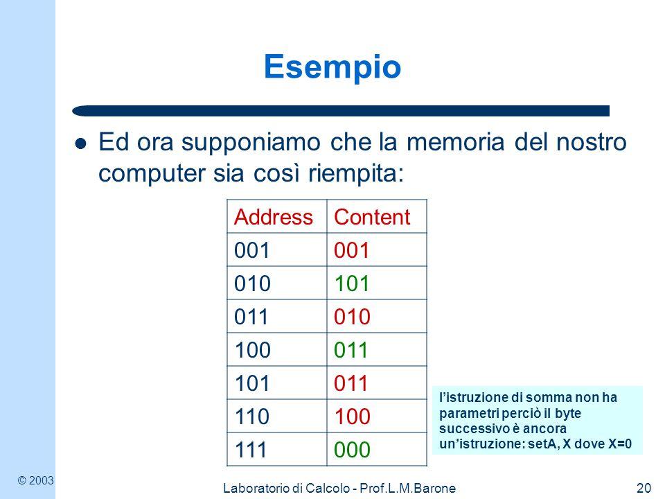 © 2003 Laboratorio di Calcolo - Prof.L.M.Barone20 Esempio Ed ora supponiamo che la memoria del nostro computer sia così riempita: AddressContent 001 010101 011010 100011 101011 110100 111000 l'istruzione di somma non ha parametri perciò il byte successivo è ancora un'istruzione: setA, X dove X=0