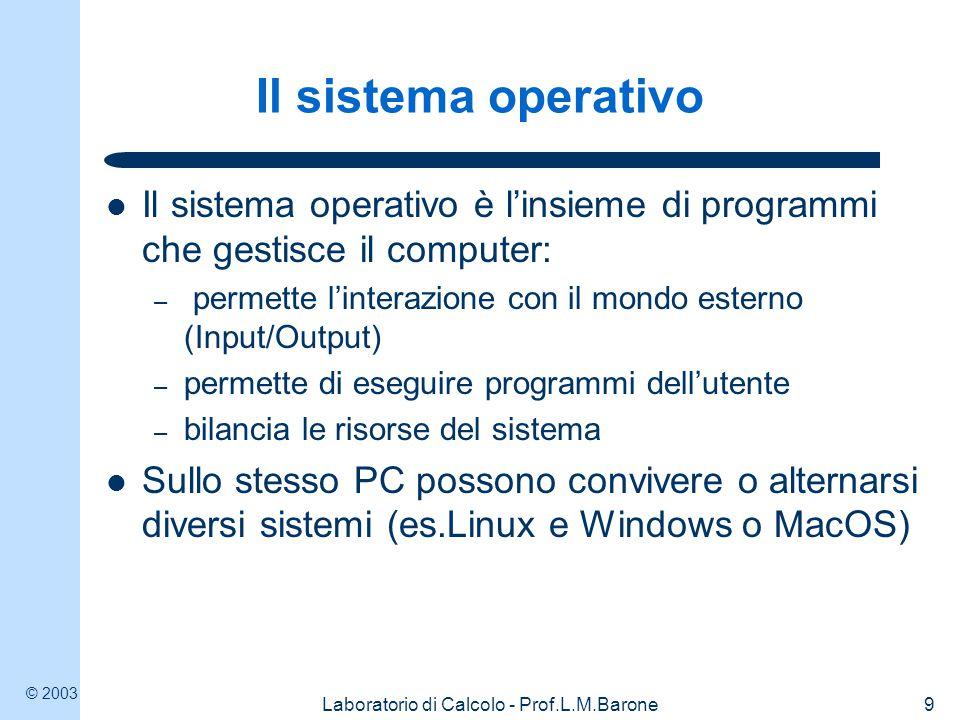 © 2003 Laboratorio di Calcolo - Prof.L.M.Barone9 Il sistema operativo Il sistema operativo è l'insieme di programmi che gestisce il computer: – permette l'interazione con il mondo esterno (Input/Output) – permette di eseguire programmi dell'utente – bilancia le risorse del sistema Sullo stesso PC possono convivere o alternarsi diversi sistemi (es.Linux e Windows o MacOS)