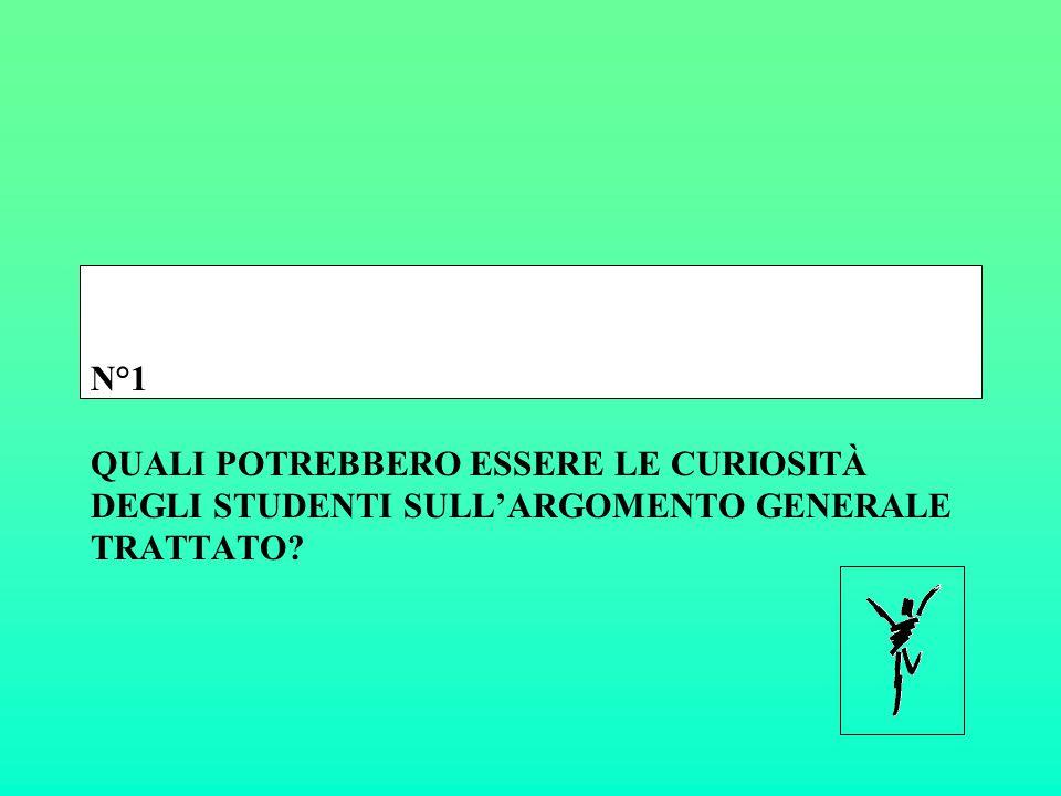 N°1 QUALI POTREBBERO ESSERE LE CURIOSITÀ DEGLI STUDENTI SULL'ARGOMENTO GENERALE TRATTATO?