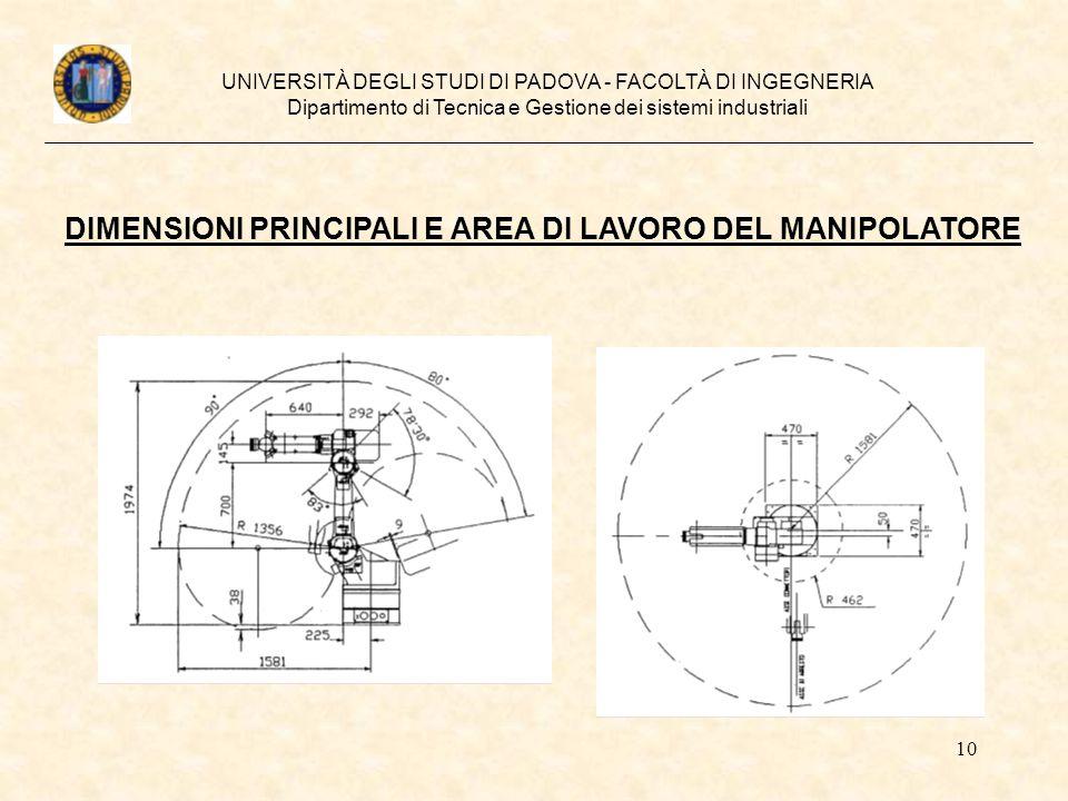 10 UNIVERSITÀ DEGLI STUDI DI PADOVA - FACOLTÀ DI INGEGNERIA Dipartimento di Tecnica e Gestione dei sistemi industriali DIMENSIONI PRINCIPALI E AREA DI