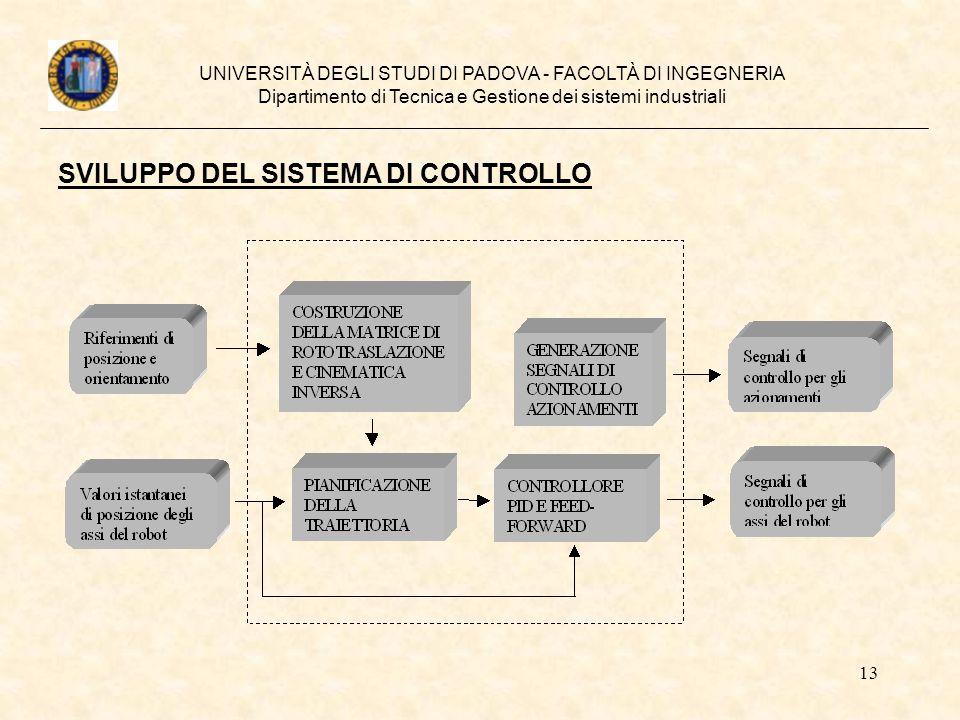 13 UNIVERSITÀ DEGLI STUDI DI PADOVA - FACOLTÀ DI INGEGNERIA Dipartimento di Tecnica e Gestione dei sistemi industriali SVILUPPO DEL SISTEMA DI CONTROL