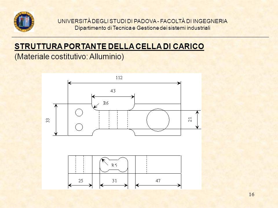 16 UNIVERSITÀ DEGLI STUDI DI PADOVA - FACOLTÀ DI INGEGNERIA Dipartimento di Tecnica e Gestione dei sistemi industriali STRUTTURA PORTANTE DELLA CELLA