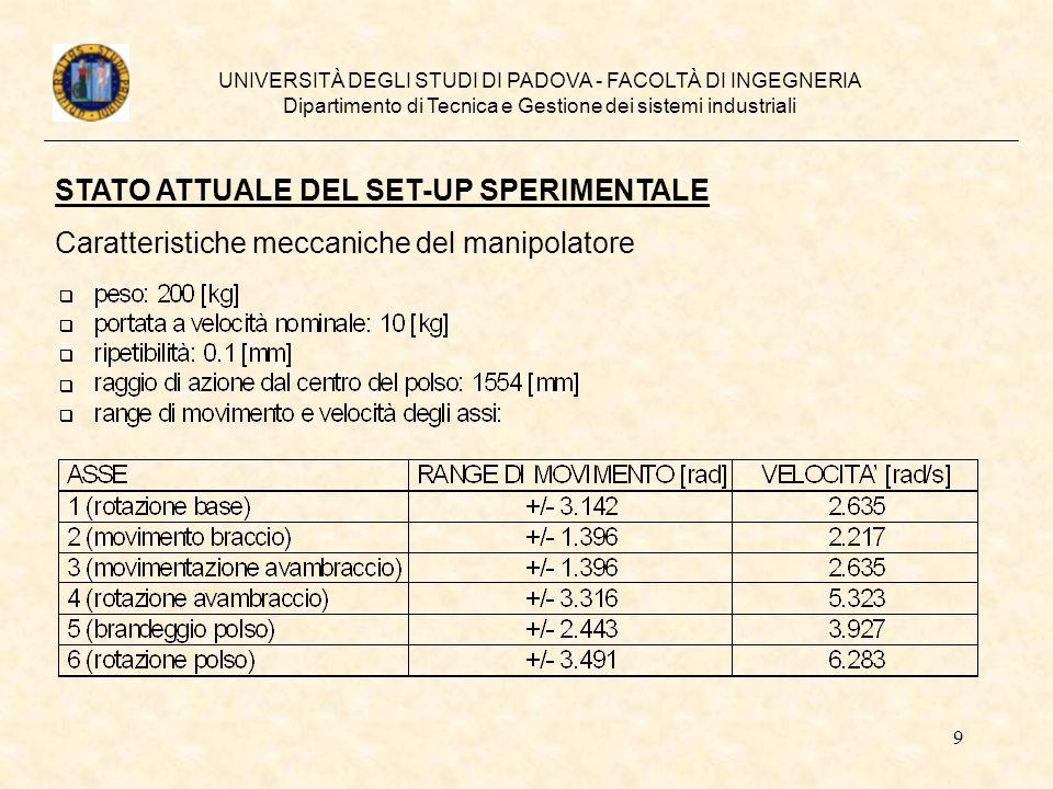 9 UNIVERSITÀ DEGLI STUDI DI PADOVA - FACOLTÀ DI INGEGNERIA Dipartimento di Tecnica e Gestione dei sistemi industriali STATO ATTUALE DEL SET-UP SPERIME