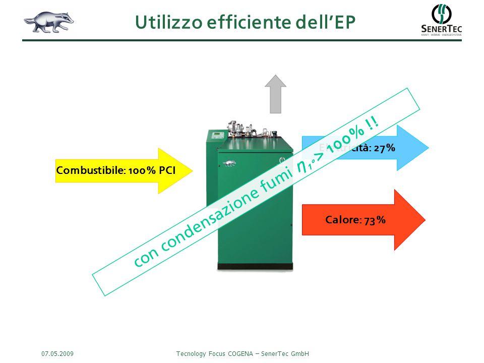 07.05.2009Tecnology Focus COGENA – SenerTec GmbH Ricavi generati: Energia elettrica:70,0 kW x 0,139 €/kWh=9,73 €/h Energia termica:147,5 kW x 0,077 €/kWh=10,32 €/h Totale ricavi= 20,05 €/h Costi di esercizio: Comb acc ridott:17,5 m3/h x 0,431 m3/h=7,54 €/h Comb acc piena:8,6 m3/h x 0,61 m3/h=5,35 €/h Manutenzione:70 kW x 0,030 €/kWh= 2,10 €/h Totale costi esercizio= 14,89 €/h Risparmio orario sui costi energetici:5,16 €/h Dati tecnici sezione da 70 kW.: Potenza elettrica:70,0kW Potenza termica:147,5kW Potenza entrante:250,6kW Dati utenza - 2: Costo combustibile:0,61€/m3 Fabbisogno term.:735,17kWh/a Rendim.