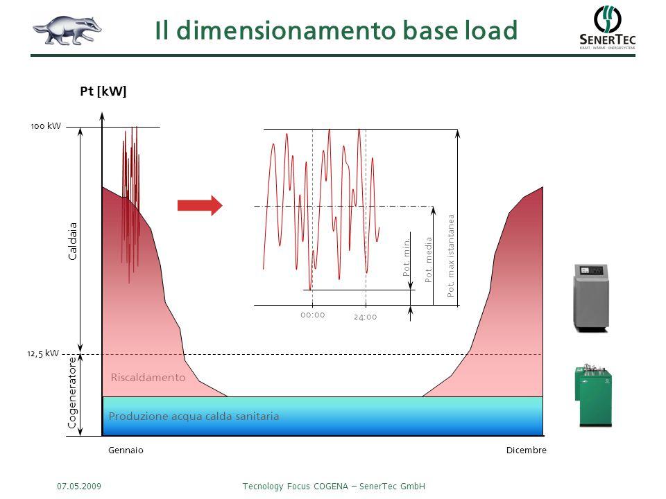 07.05.2009Tecnology Focus COGENA – SenerTec GmbH Il dimensionamento base load Produzione acqua calda sanitaria Cogeneratore Caldaia Riscaldamento Pt [kW] Pot.
