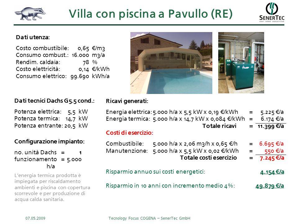07.05.2009Tecnology Focus COGENA – SenerTec GmbH Villa con piscina a Pavullo (RE) Ricavi generati: Energia elettrica:5.000 h/a x 5,5 kW x 0,19 €/kWh=5.225 €/a Energia termica:5.000 h/a x 14,7 kW x 0,084 €/kWh=6.174 €/a Totale ricavi= 11.399 €/a Costi di esercizio: Combustibile:5.000 h/a x 2,06 m3/h x 0,65 €/h=6.695 €/a Manutenzione:5.000 h/a x 5,5 kW x 0,02 €/kWh= 550 €/a Totale costi esercizio= 7.245 €/a Risparmio annuo sui costi energetici:4.154 €/a Risparmio in 10 anni con incremento medio 4%:49.879 €/a Dati tecnici Dachs G5.5 cond.: Potenza elettrica:5,5kW Potenza termica:14,7kW Potenza entrante:20,5kW Dati utenza: Costo combustibile:0,65€/m3 Consumo combust.:16.000m3/a Rendim.