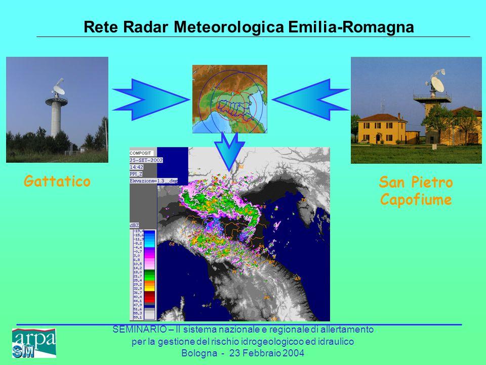SEMINARIO – Il sistema nazionale e regionale di allertamento per la gestione del rischio idrogeologicoo ed idraulico Bologna - 23 Febbraio 2004 Rete Radar Meteorologica Emilia-Romagna GattaticoSan Pietro Capofiume