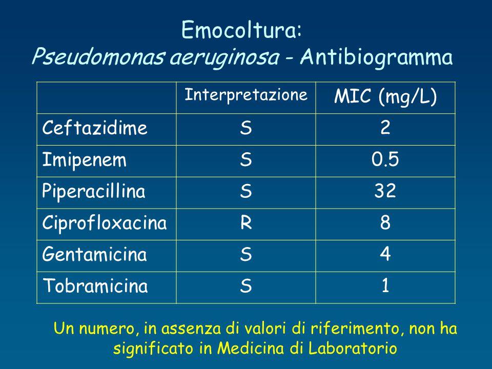 Emocoltura: Pseudomonas aeruginosa - Antibiogramma Interpretazione MIC (mg/L) CeftazidimeS2 ImipenemS0.5 PiperacillinaS32 CiprofloxacinaR8 Gentamicina