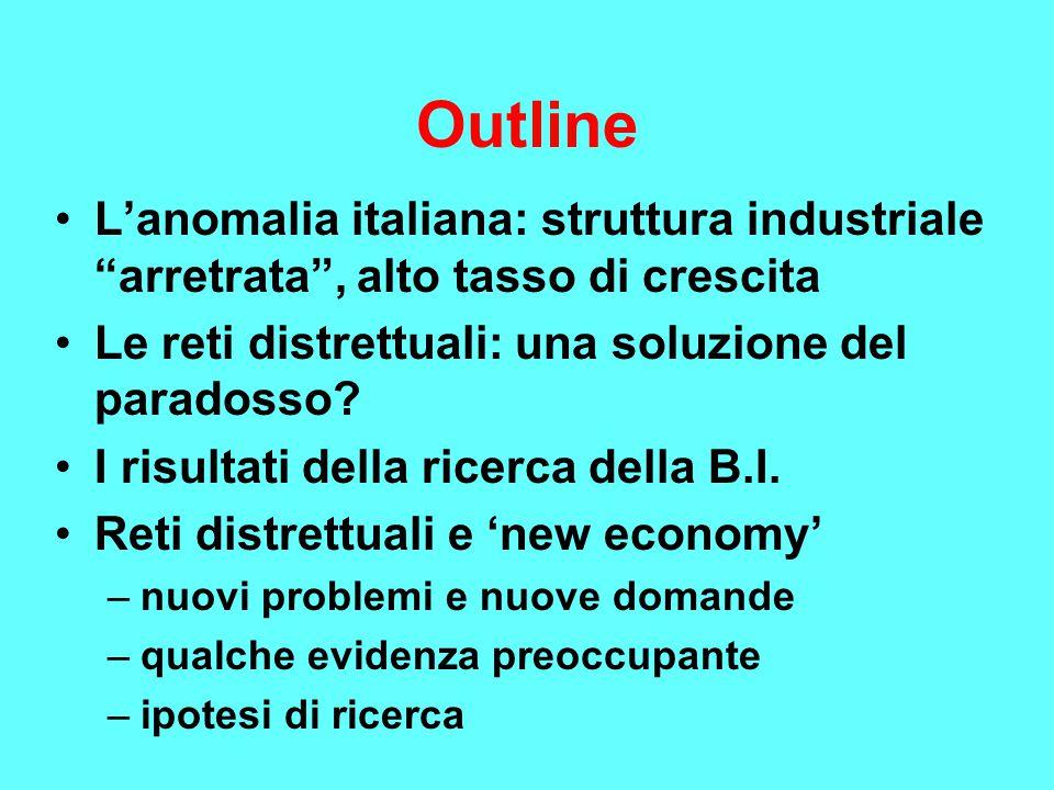 Outline L'anomalia italiana: struttura industriale arretrata , alto tasso di crescita Le reti distrettuali: una soluzione del paradosso.